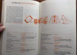 Die Wunderkammer der deutschen Sprache - Titelbild zur Rezension